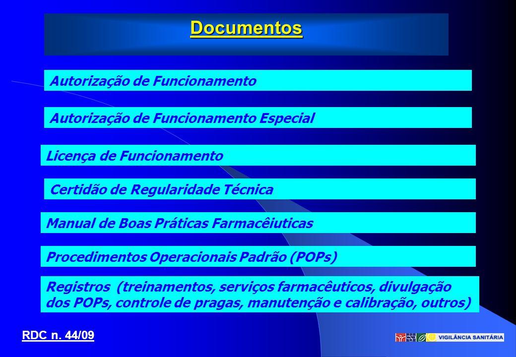 Documentos Autorização de Funcionamento Autorização de Funcionamento Especial Licença de Funcionamento Certidão de Regularidade Técnica Manual de Boas