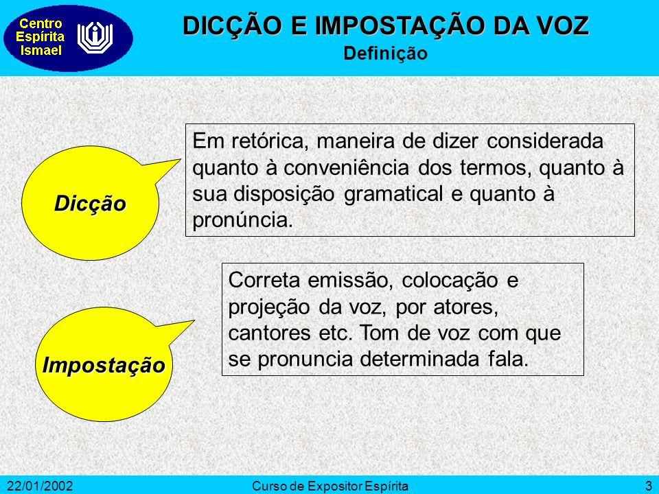 22/01/2002Curso de Expositor Espírita3 Em retórica, maneira de dizer considerada quanto à conveniência dos termos, quanto à sua disposição gramatical