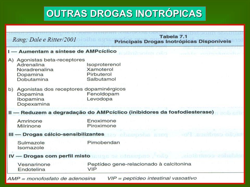 OUTRAS DROGAS INOTRÓPICAS Rang; Dale e Ritter/2001