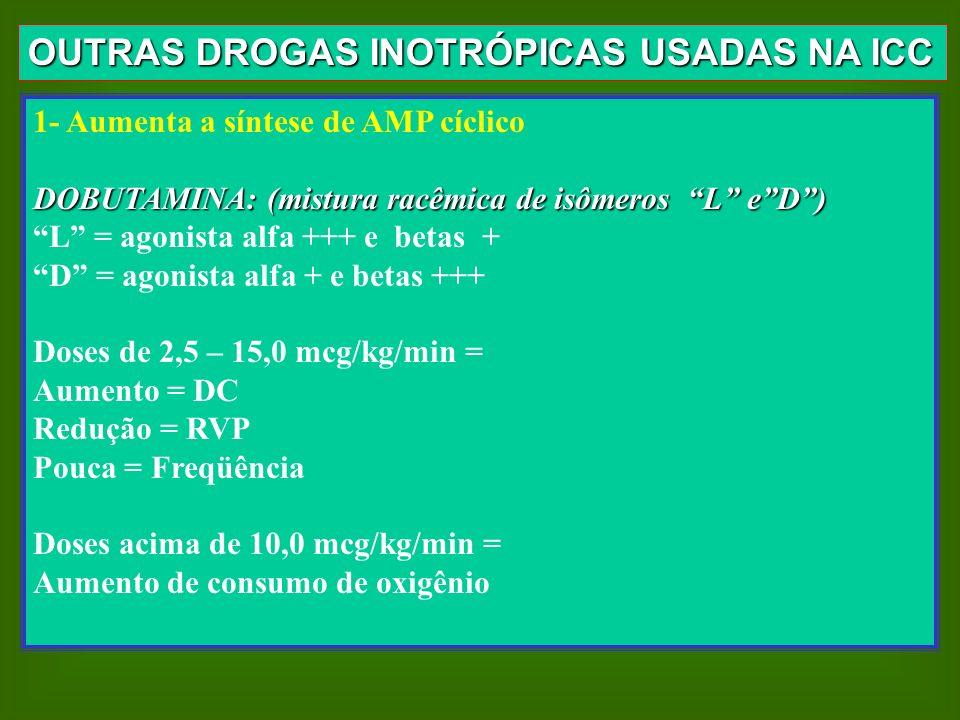 OUTRAS DROGAS INOTRÓPICAS USADAS NA ICC 1- Aumenta a síntese de AMP cíclico DOBUTAMINA: (mistura racêmica de isômeros L eD) L = agonista alfa +++ e be