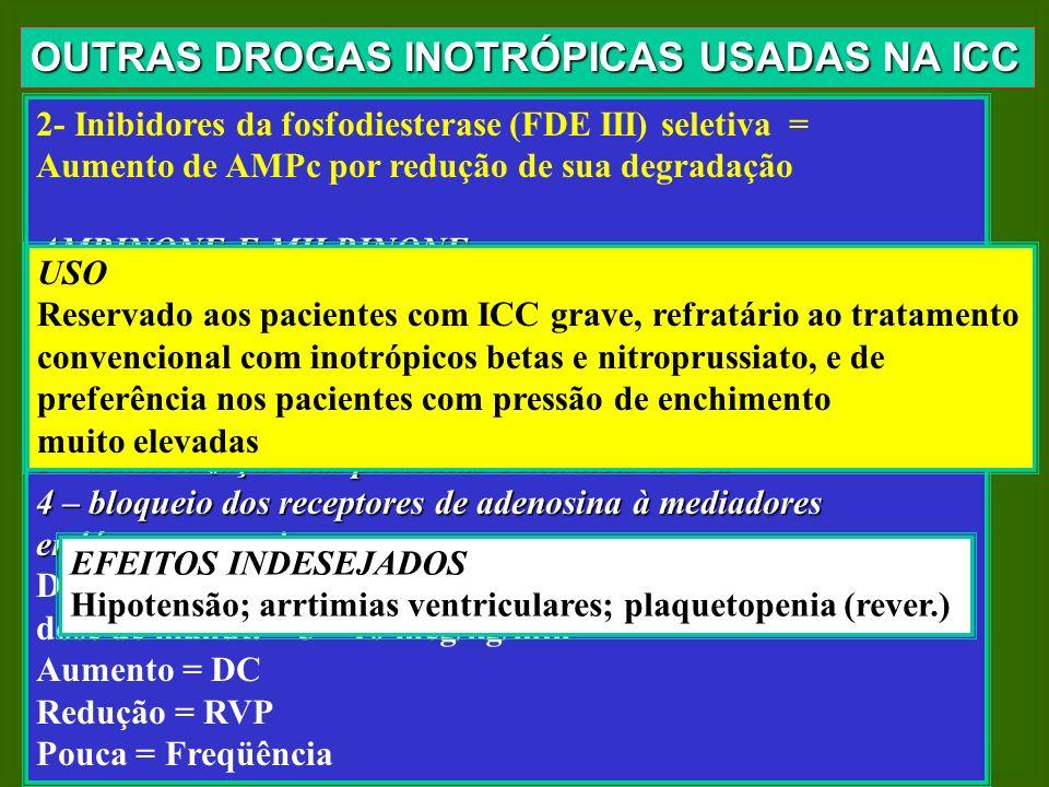 OUTRAS DROGAS INOTRÓPICAS USADAS NA ICC 2- Inibidores da fosfodiesterase (FDE III) seletiva = Aumento de AMPc por redução de sua degradação AMRINONE E