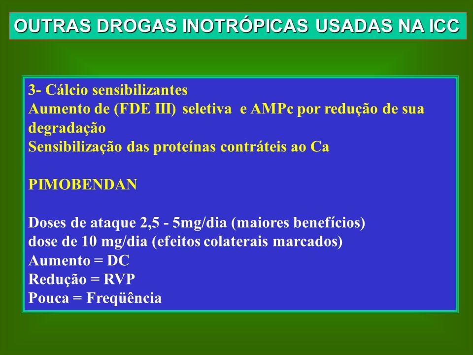 OUTRAS DROGAS INOTRÓPICAS USADAS NA ICC 3- Cálcio sensibilizantes Aumento de (FDE III) seletiva e AMPc por redução de sua degradação Sensibilização da