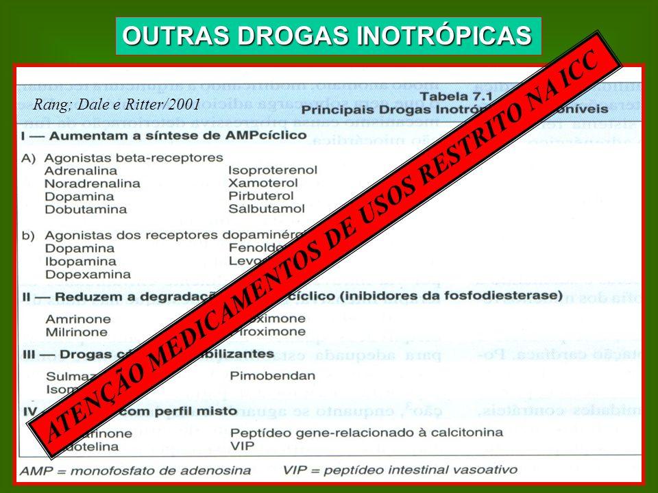 OUTRAS DROGAS INOTRÓPICAS ATENÇÃO MEDICAMENTOS DE USOS RESTRITO NA ICC Rang; Dale e Ritter/2001