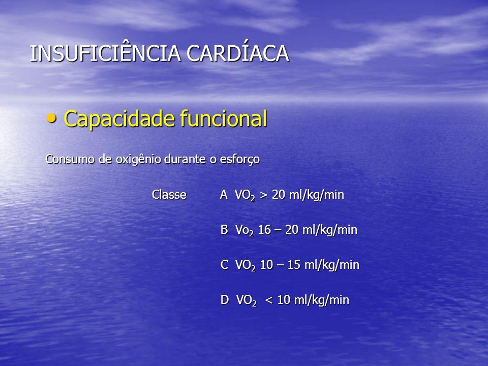 INSUFICIÊNCIA CARDÍACA Capacidade funcional Capacidade funcional Consumo de oxigênio durante o esforço Classe A VO 2 > 20 ml/kg/min Classe A VO 2 > 20