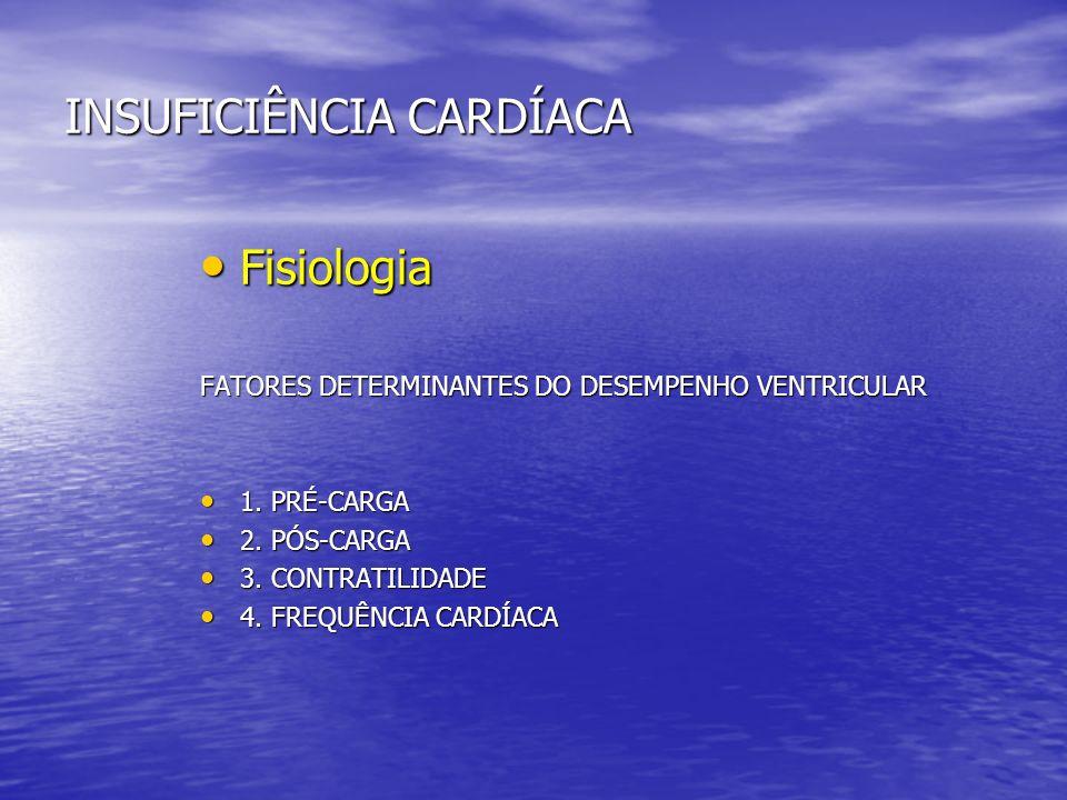 INSUFICIÊNCIA CARDÍACA Fisiologia Fisiologia FATORES DETERMINANTES DO DESEMPENHO VENTRICULAR 1. PRÉ-CARGA 1. PRÉ-CARGA 2. PÓS-CARGA 2. PÓS-CARGA 3. CO