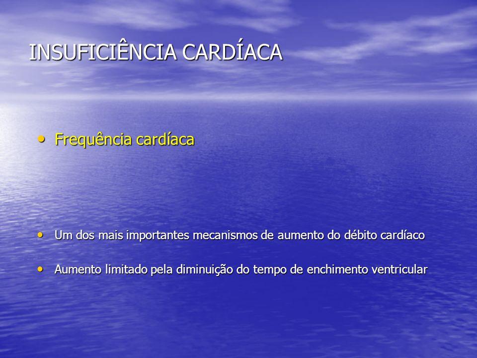 INSUFICIÊNCIA CARDÍACA Frequência cardíaca Frequência cardíaca Um dos mais importantes mecanismos de aumento do débito cardíaco Um dos mais importante