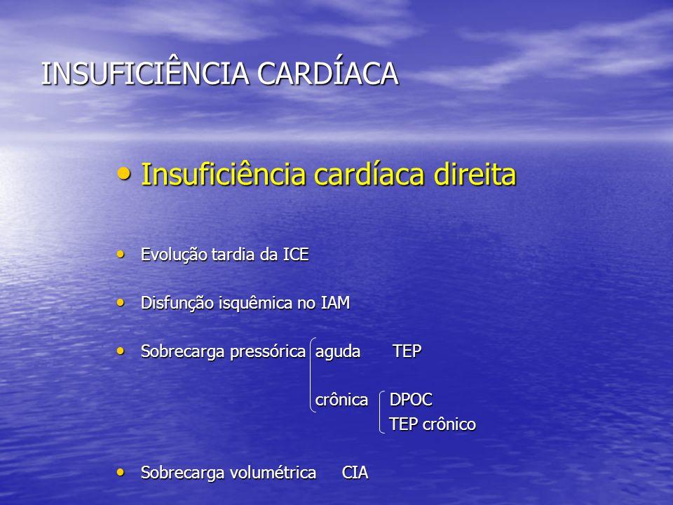 INSUFICIÊNCIA CARDÍACA Insuficiência cardíaca direita Insuficiência cardíaca direita Evolução tardia da ICE Evolução tardia da ICE Disfunção isquêmica