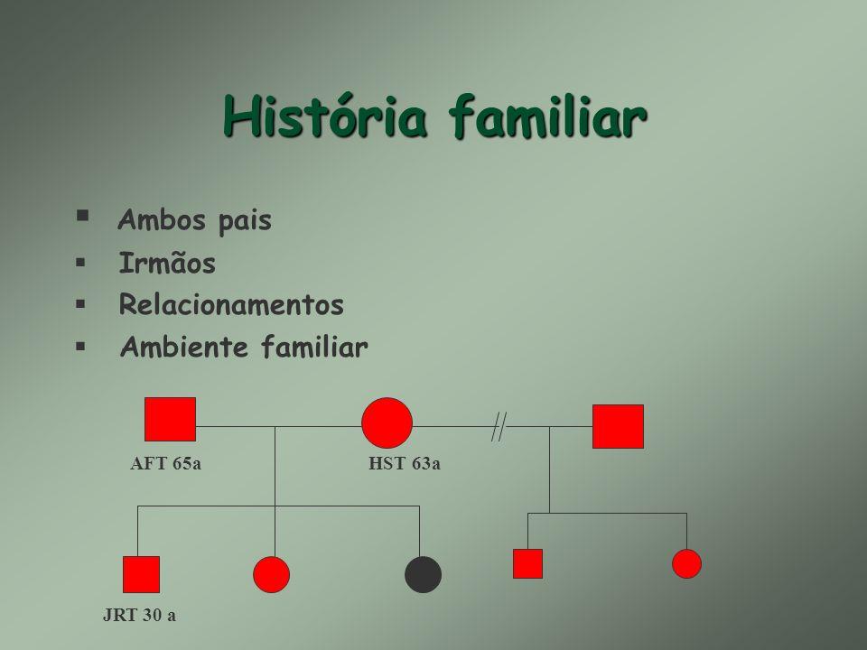 História familiar Ambos pais § Irmãos § Relacionamentos § Ambiente familiar AFT 65aHST 63a JRT 30 a
