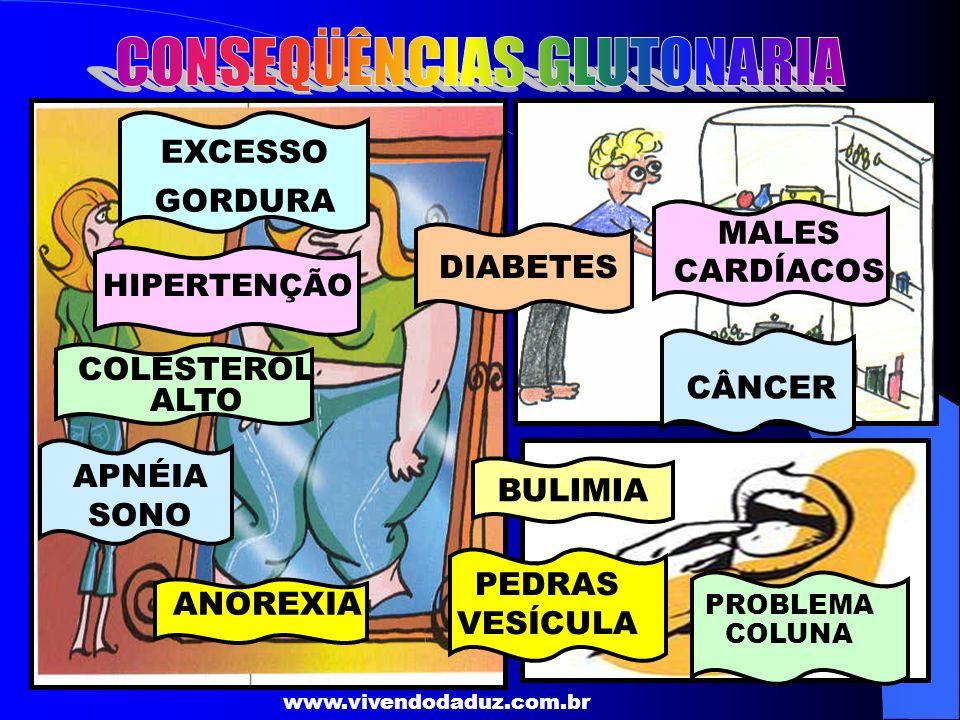 MALES CARDÍACOS HIPERTENÇÃO EXCESSO GORDURA DIABETES COLESTEROL ALTO PEDRAS VESÍCULA APNÉIA SONO PROBLEMA COLUNA BULIMIA ANOREXIA CÂNCER