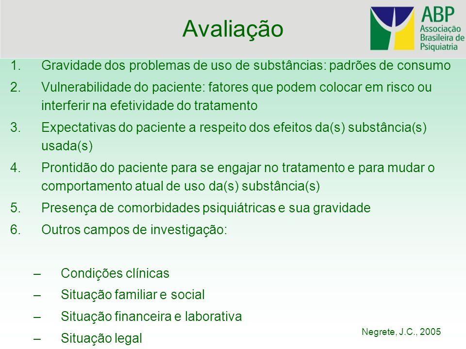 Avaliação 1.Gravidade dos problemas de uso de substâncias: padrões de consumo 2.Vulnerabilidade do paciente: fatores que podem colocar em risco ou int