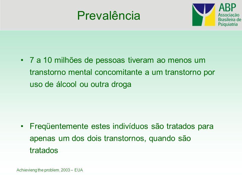7 a 10 milhões de pessoas tiveram ao menos um transtorno mental concomitante a um transtorno por uso de álcool ou outra droga Freqüentemente estes ind