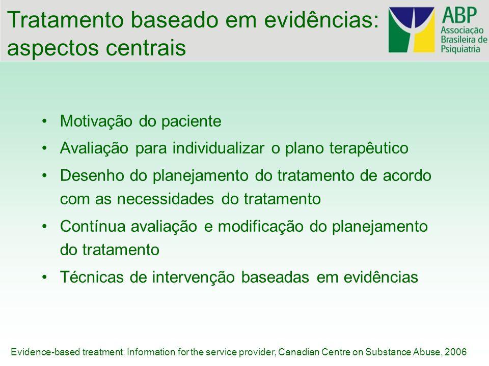 Motivação do paciente Avaliação para individualizar o plano terapêutico Desenho do planejamento do tratamento de acordo com as necessidades do tratame