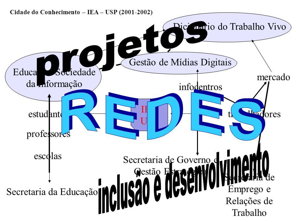 IEA USP Cidade do Conhecimento – IEA – USP (2001-2002) estudantestrabalhadores professores escolas Educar na Sociedade da Informação Secretaria da Edu