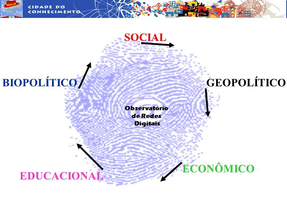 BIOPOLÍTICO SOCIAL EDUCACIONAL ECONÔMICO GEOPOLÍTICO Observatório de Redes Digitais
