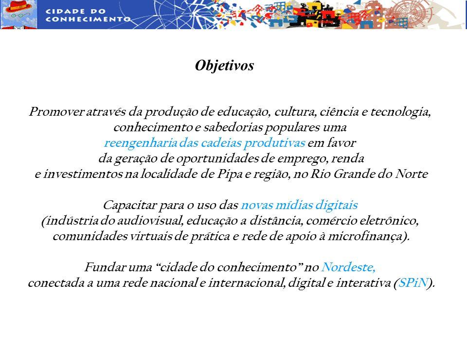 Sensibilização da comunidade de Pipa (maio a outubro de 2003) Sonhos e projetos MOSTRA PIPA SABE (evento âncora) OFICINA S (Cinepipa, Turfutur, Pipa Sabe) Projetos estratégicos em rede (Pipa Sabe) Mostra PIPA SABE 2004 12?