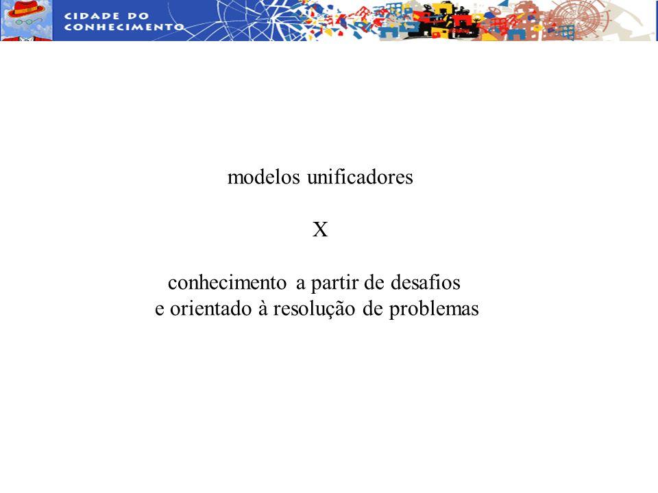 modelos unificadores X conhecimento a partir de desafios e orientado à resolução de problemas