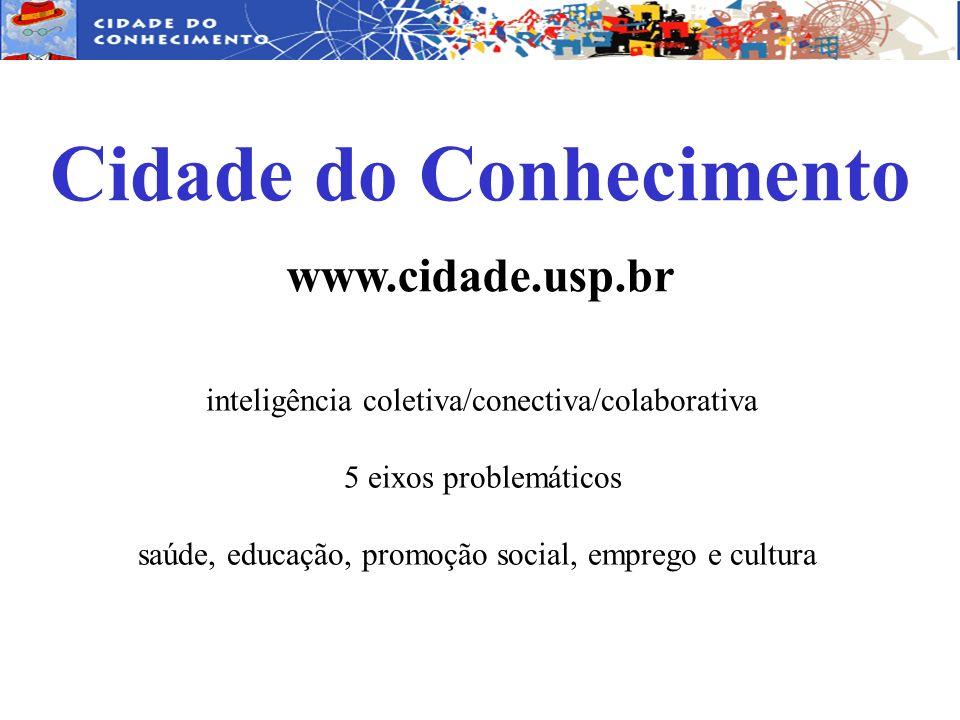 www.cidade.usp.br Cidade do Conhecimento inteligência coletiva/conectiva/colaborativa 5 eixos problemáticos saúde, educação, promoção social, emprego
