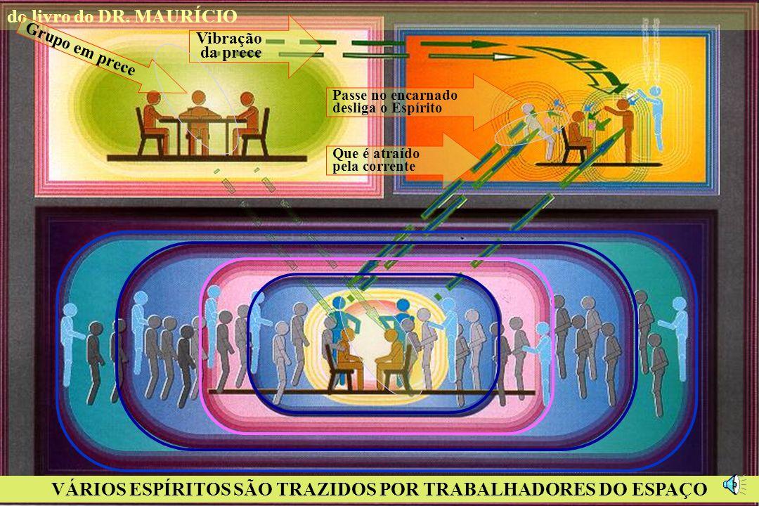 Do livro do DR. MAURÍCIO ESPÍRITOS SOFREDORES COLOCADOS EM LEITOS PARA ENCAMINHAMENTOE OUTROS, ENDURECIDOS NO MAL, IMPEDIDOS DE ENTRAR FAIXAS MAGNÉTIC