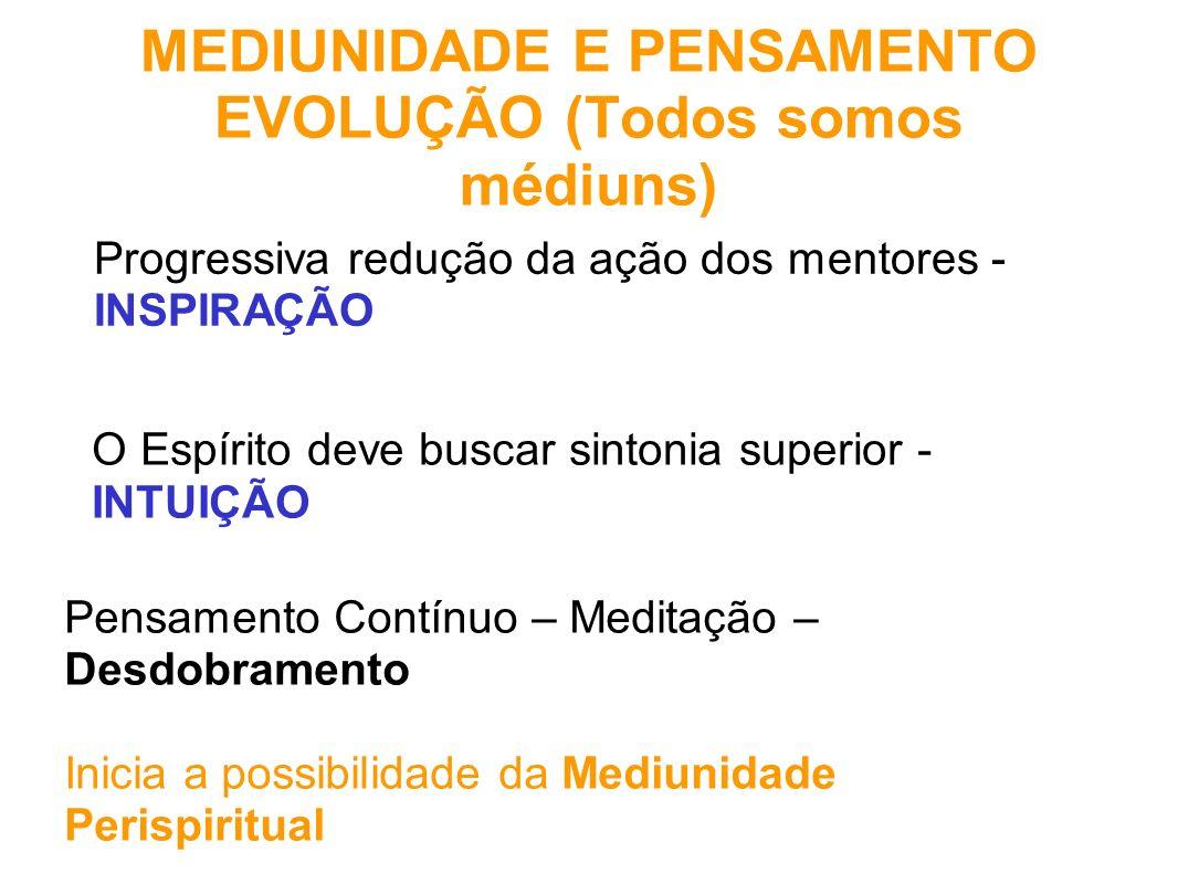MEDIUNIDADE E PENSAMENTO EVOLUÇÃO (Todos somos médiuns) Progressiva redução da ação dos mentores - INSPIRAÇÃO O Espírito deve buscar sintonia superior