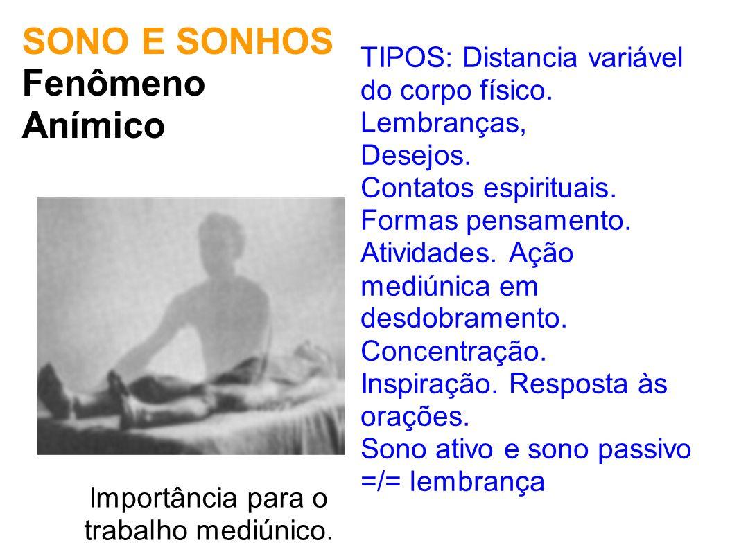 SONO E SONHOS Fenômeno Anímico TIPOS: Distancia variável do corpo físico. Lembranças, Desejos. Contatos espirituais. Formas pensamento. Atividades. Aç