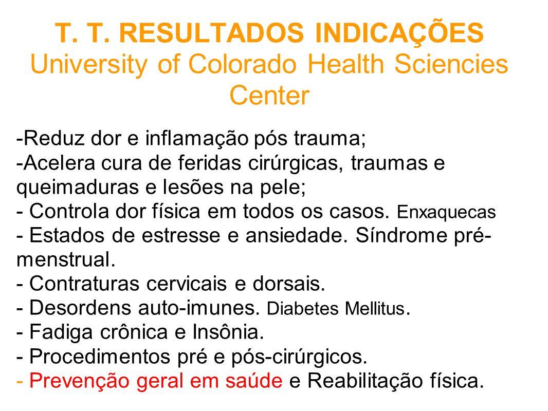 T. T. RESULTADOS INDICAÇÕES University of Colorado Health Sciencies Center -Reduz dor e inflamação pós trauma; -Acelera cura de feridas cirúrgicas, tr