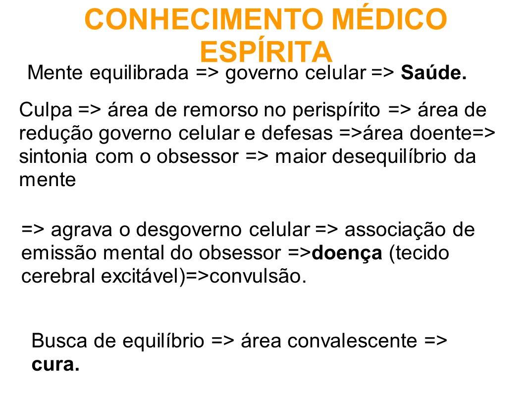 CONHECIMENTO MÉDICO ESPÍRITA Mente equilibrada => governo celular => Saúde. Culpa => área de remorso no perispírito => área de redução governo celular