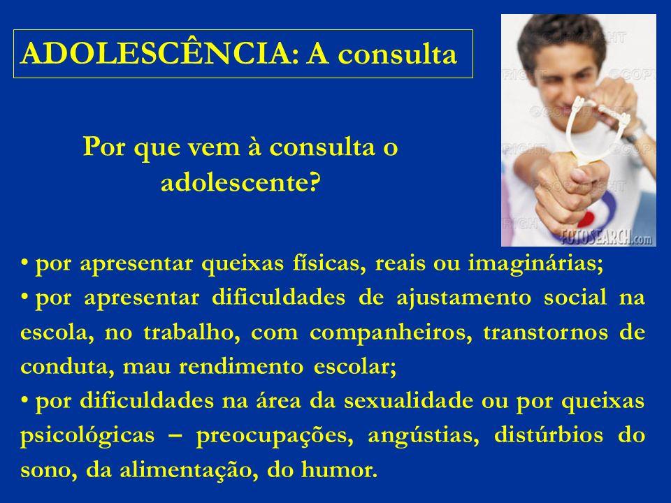ADOLESCÊNCIA : Anamnese Itens obrigatórios.