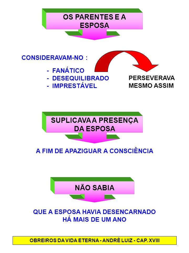 OS PARENTES E A ESPOSA CONSIDERAVAM-NO : - FANÁTICO - DESEQUILIBRADO - IMPRESTÁVEL PERSEVERAVA MESMO ASSIM SUPLICAVA A PRESENÇA DA ESPOSA A FIM DE APA