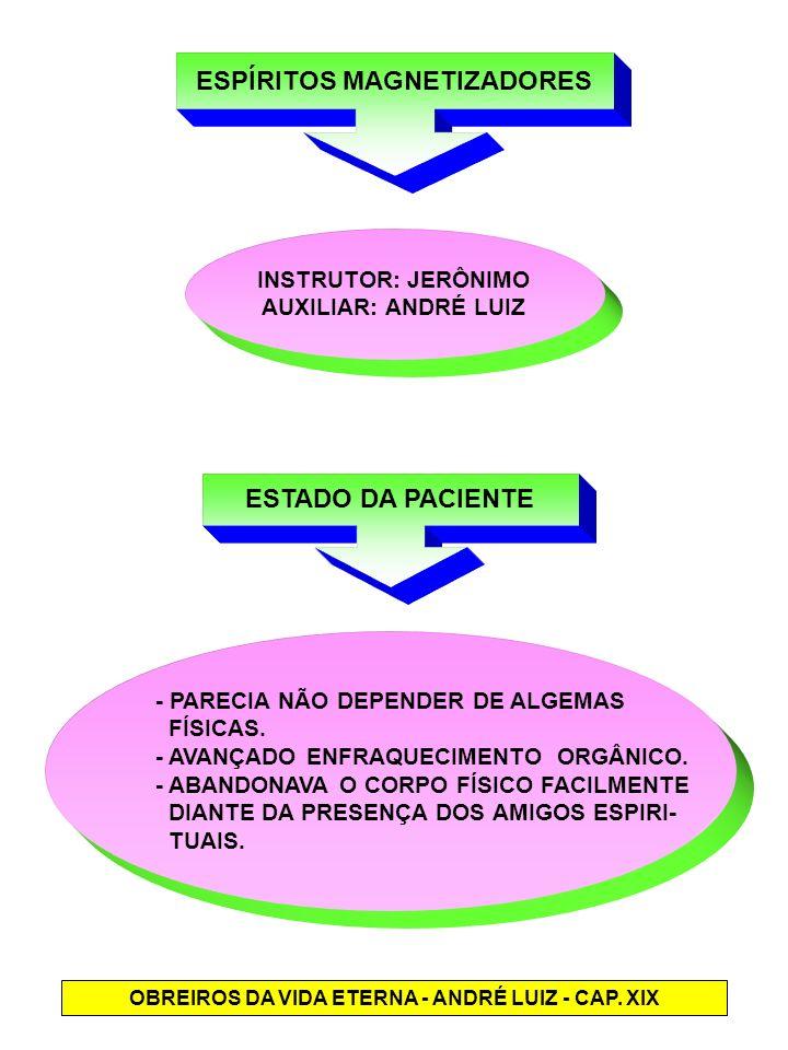 ESPÍRITOS MAGNETIZADORES INSTRUTOR: JERÔNIMO AUXILIAR: ANDRÉ LUIZ ESTADO DA PACIENTE - PARECIA NÃO DEPENDER DE ALGEMAS FÍSICAS. - AVANÇADO ENFRAQUECIM