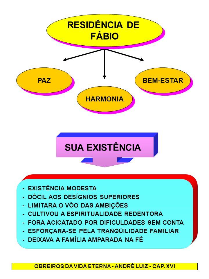 RESIDÊNCIA DE FÁBIO RESIDÊNCIA DE FÁBIO PAZ BEM-ESTAR HARMONIA SUA EXISTÊNCIA - EXISTÊNCIA MODESTA - DÓCIL AOS DESÍGNIOS SUPERIORES - LIMITARA O VÔO D