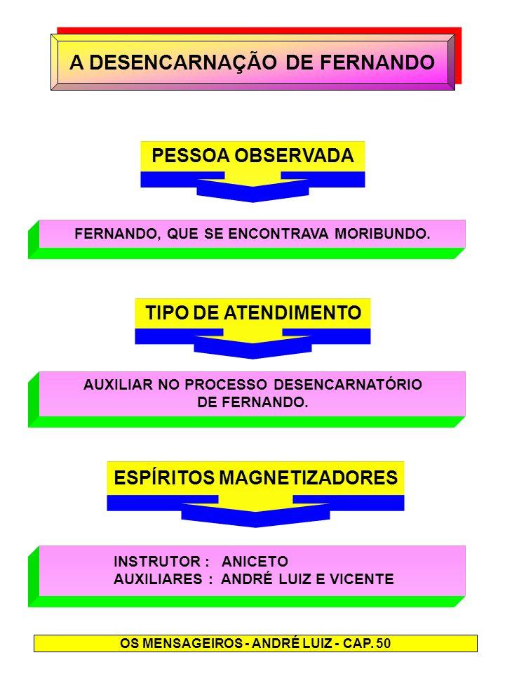 A DESENCARNAÇÃO DE FERNANDO OS MENSAGEIROS - ANDRÉ LUIZ - CAP. 50 PESSOA OBSERVADA FERNANDO, QUE SE ENCONTRAVA MORIBUNDO. TIPO DE ATENDIMENTO AUXILIAR