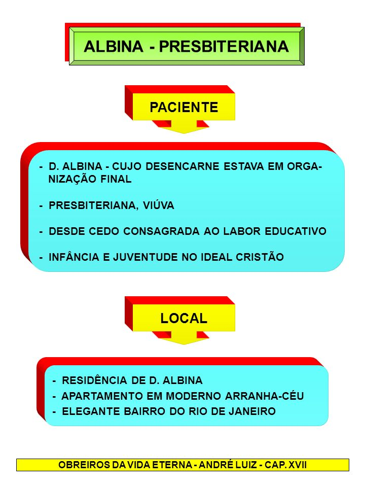 O NOIVO - CAVALHEIRO DESENCARNADO PERMANECIA JUNTO DELA EM ATITUDE DE ZELO - ESPERAVA-A HÁ MUITO TEMPO - CHAMAVA-A SEM CESSAR, IDENTIFICANDO-LHE O TERROR - CAVALHEIRO DESENCARNADO PERMANECIA JUNTO DELA EM ATITUDE DE ZELO - ESPERAVA-A HÁ MUITO TEMPO - CHAMAVA-A SEM CESSAR, IDENTIFICANDO-LHE O TERROR ORIENTAÇÃO DE ANICETO AO NOIVO ORIENTAÇÃO DE ANICETO AO NOIVO É PRECISO ATENDÊ-LA DOUTRO MODO O ATENDIMENTO - ANICETO APROXIMOU-SE DA RECÉM-DESENCARNADA FALANDO COM INFLEXÃO PATERNAL.