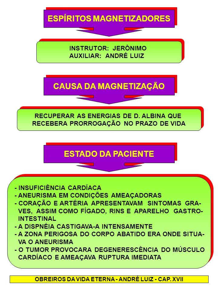 O TRATAMENTO MAGNÉTICO EFEITOS DA MAGNETIZAÇÃO - JERÔNIMO APLICOU PASSES DE RESTAURAÇÃO AO SISTEMA DE CONDUÇÃO DO ESTÍMULO - FORNECEU CERTA QUANTIDADE DE FORÇAS AO PE- RICÁRDIO, ASSEGURANDO RESISTÊNCIA AO ÓRGÃO - MAGNETIZOU A ZONA EM QUE SE LOCALIZAVA O TU- MOR, ISOLANDO CERTOS COMPLEXOS CELULARES - O CORAÇÃO FUNCIONAVA COM EQUILÍBRIO - AS VÁLVULAS CARDÍACAS PASSARAM DENOTAR REGULARIDADE - CESSOU A AFLIÇÃO - A MELHORA DEVERÁ DURAR ALGUNS MESES OBREIROS DA VIDA ETERNA - ANDRÉ LUIZ - CAP.