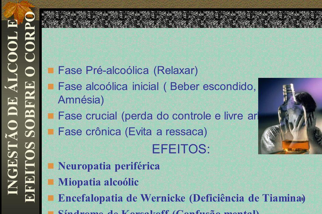 Fase Pré-alcoólica (Relaxar) Fase alcoólica inicial ( Beber escondido, negar e Amnésia) Fase crucial (perda do controle e livre arbítrio) Fase crônica