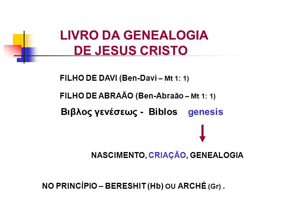 LIVRO DA GENEALOGIA DE JESUS CRISTO FILHO DE DAVI (Ben-Davi – Mt 1: 1) FILHO DE ABRAÃO (Ben-Abraão – Mt 1: 1) Βιβλος γενέσεως - Biblos genesis NASCIME