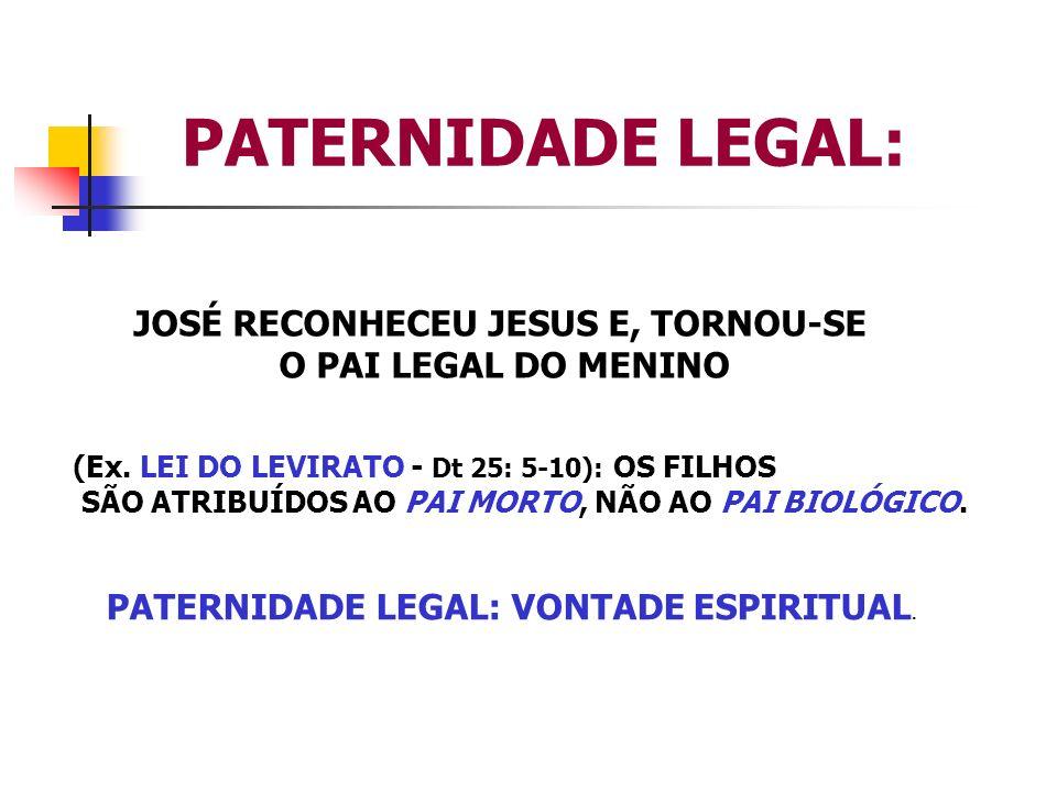 JOSÉ RECONHECEU JESUS E, TORNOU-SE O PAI LEGAL DO MENINO (Ex. LEI DO LEVIRATO - Dt 25: 5-10): OS FILHOS SÃO ATRIBUÍDOS AO PAI MORTO, NÃO AO PAI BIOLÓG