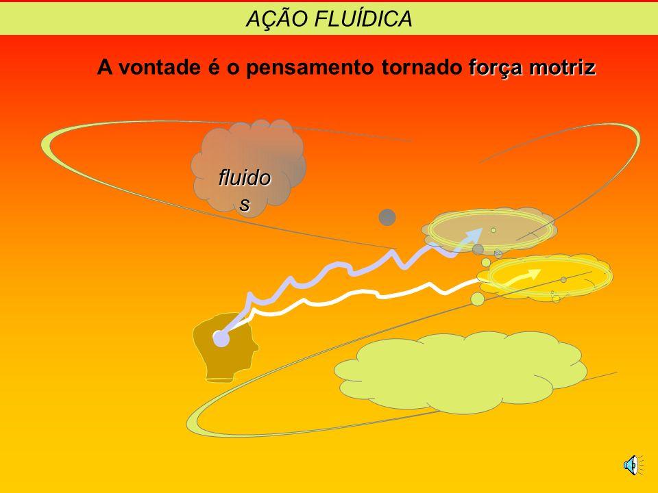 emoções Sentimentos O pensamento é uma uma força O pensamento age sobre os fluidos fluidos ambientes Há ondas e raios raios de pensamentos nos fluidos