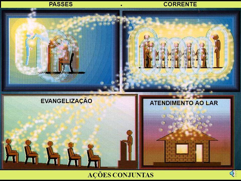 GRAVURAS do livro do DR. MAURÍCIO GRUPOS EM AÇÃO CONJUNTA Grupo em prece Grupo de Passes 1 2 3 Grupo da Corrente Magnética
