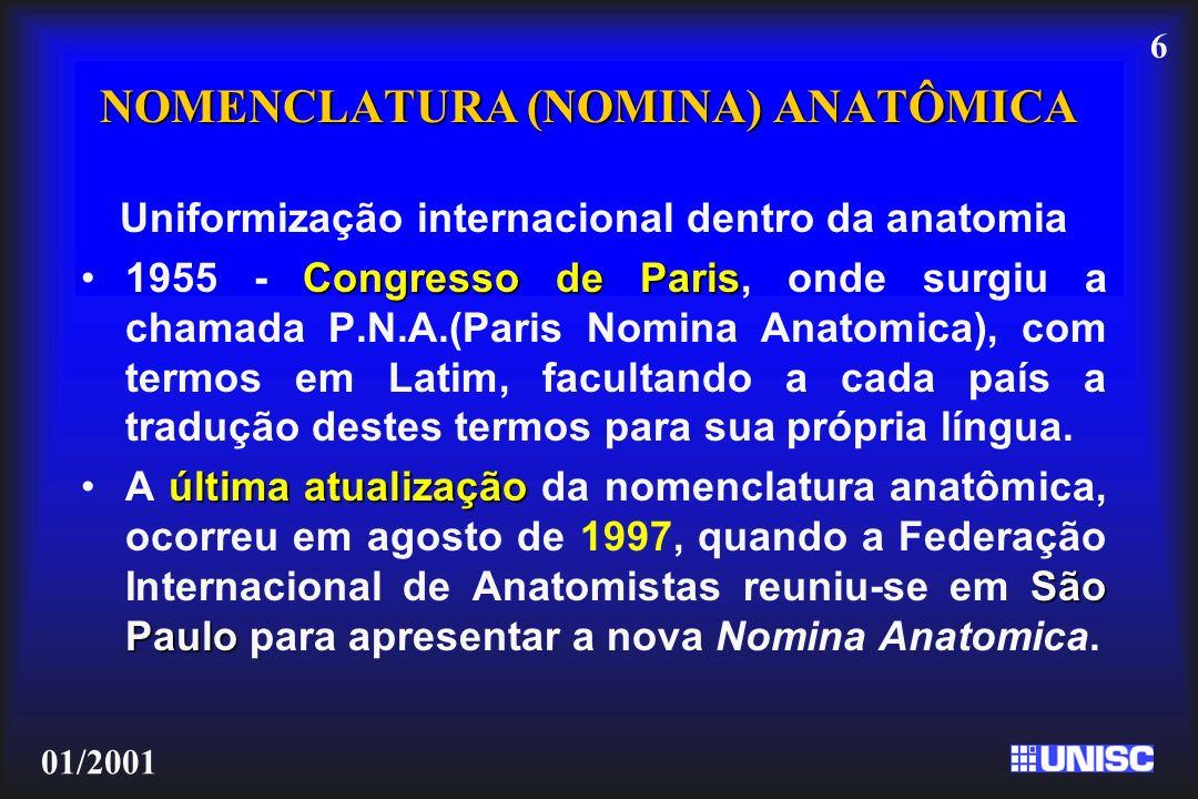 6 01/2001 NOMENCLATURA (NOMINA) ANATÔMICA Uniformização internacional dentro da anatomia Congresso de Paris1955 - Congresso de Paris, onde surgiu a ch