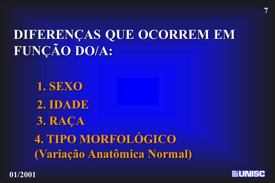 7 01/2001 DIFERENÇAS QUE OCORREM EM FUNÇÃO DO/A: 1. SEXO 2. IDADE 4. TIPO MORFOLÓGICO (Variação Anatômica Normal) 3. RAÇA