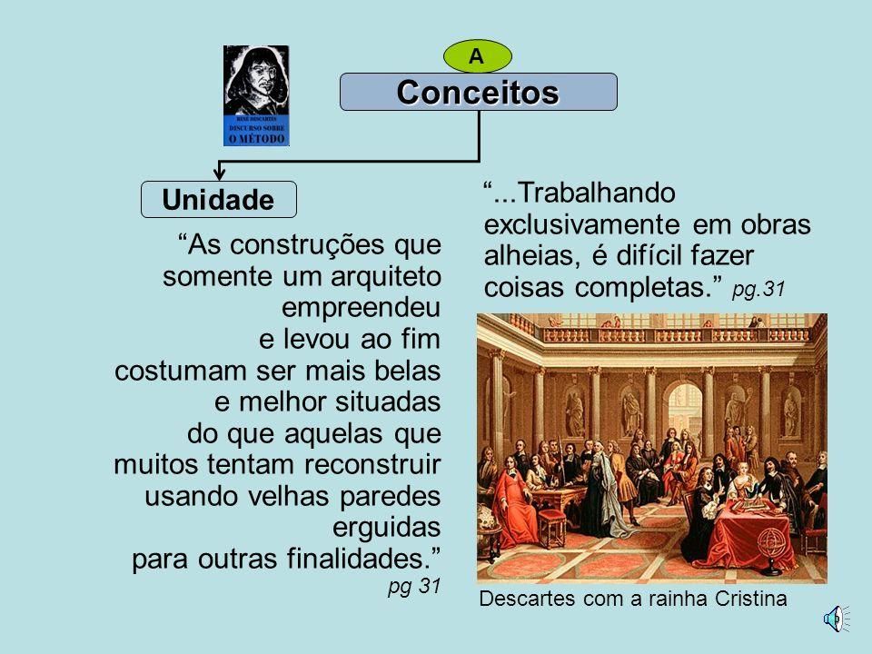 D EMOLIÇÃO CONCEITO:...desfazer-me das minhas outras opiniões (as antigas) conservando as quatro máximas (da moral provisória) juntamente com as verdades da fé.