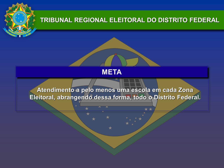 TRIBUNAL REGIONAL ELEITORAL DO DISTRITO FEDERAL META Atendimento a pelo menos uma escola em cada Zona Eleitoral, abrangendo dessa forma, todo o Distri