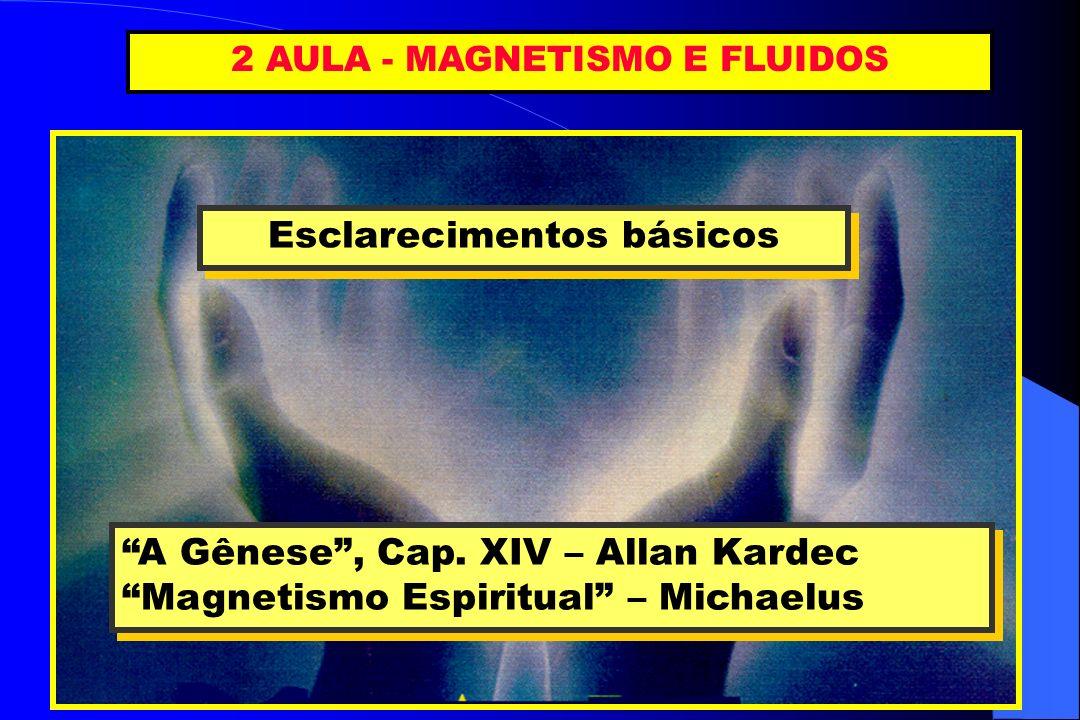 3 AULA - AÇÃO MAGNÉTICA DA PRECE- A PRECE DE ISMÁLIA A importância da Prece A importância da Prece Os Mensageiros, Cap.