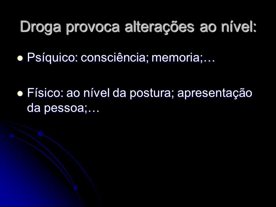 Droga provoca alterações ao nível: Psíquico: consciência; memoria;… Físico: ao nível da postura; apresentação da pessoa;…