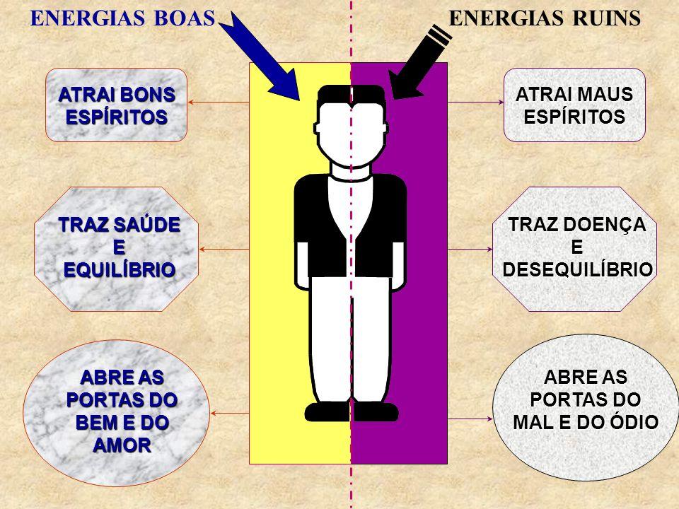 DESEQUILÍBRIO / INVIGILÂNCIA ENERGIAS RUINS BOAS ENERGIAS