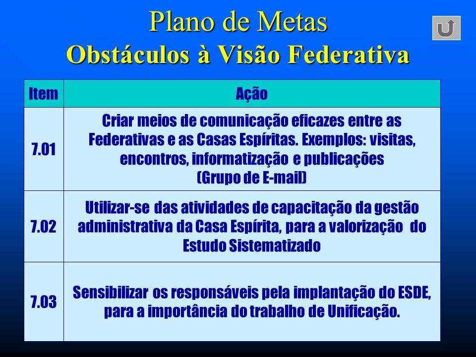 Plano de Metas Obstáculos à Visão Federativa ItemAção 7.01 Criar meios de comunicação eficazes entre as Federativas e as Casas Espíritas. Exemplos: vi