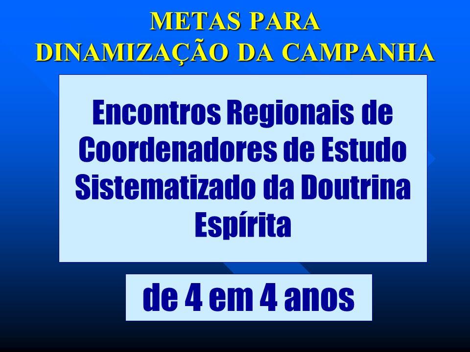 METAS PARA DINAMIZAÇÃO DA CAMPANHA Encontros Regionais de Coordenadores de Estudo Sistematizado da Doutrina Espírita de 4 em 4 anos