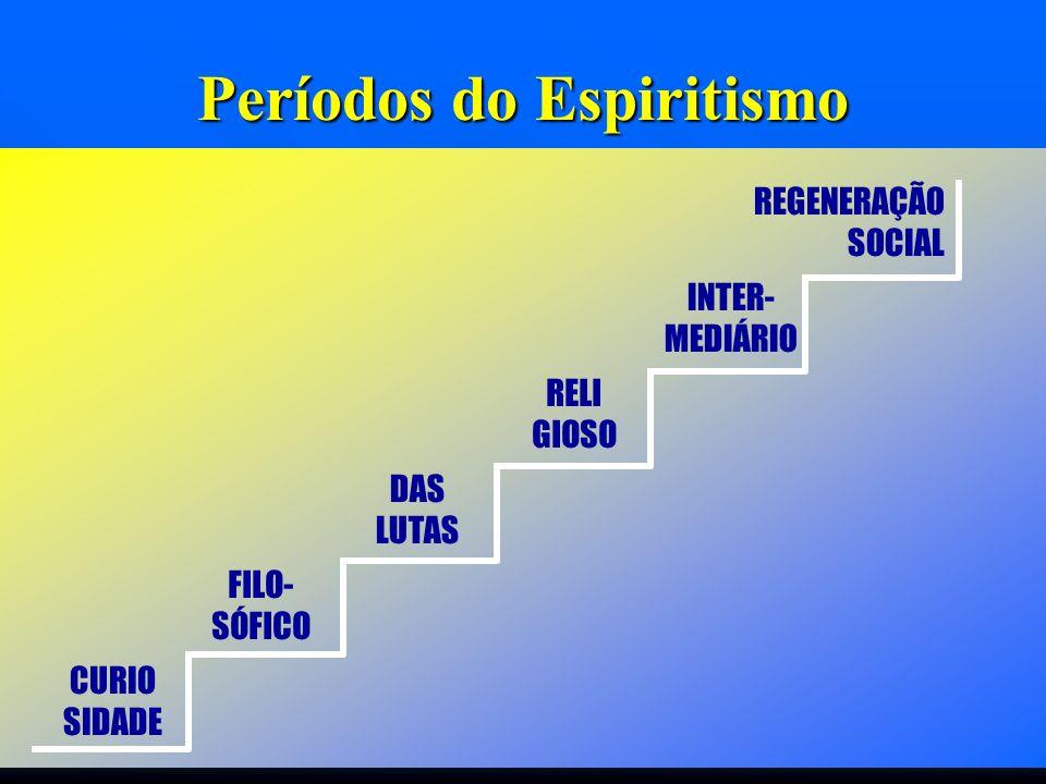 Períodos do Espiritismo CURIO SIDADE FILO- SÓFICO DAS LUTAS RELI GIOSO INTER- MEDIÁRIO REGENERAÇÃO SOCIAL