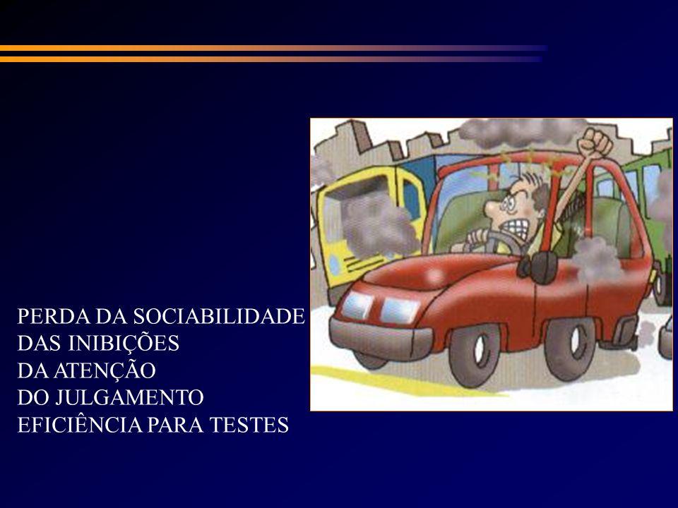 PERDA DA SOCIABILIDADE DAS INIBIÇÕES DA ATENÇÃO DO JULGAMENTO EFICIÊNCIA PARA TESTES