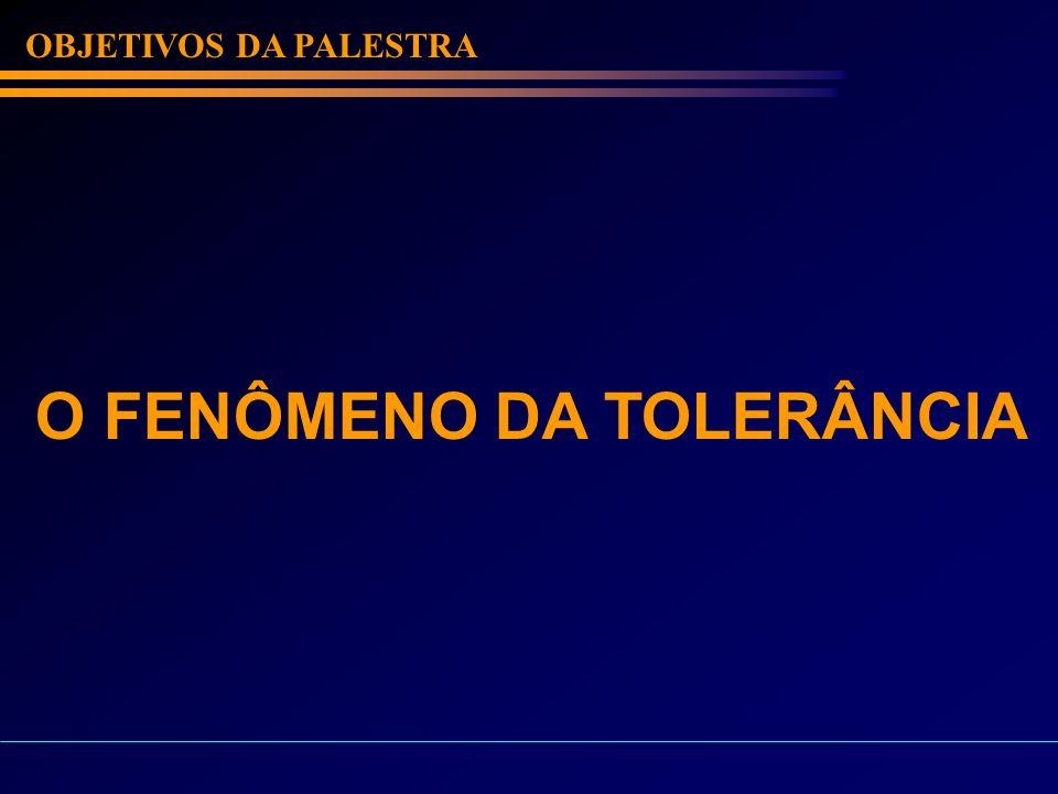 OBJETIVOS DA PALESTRA O FENÔMENO DA TOLERÂNCIA